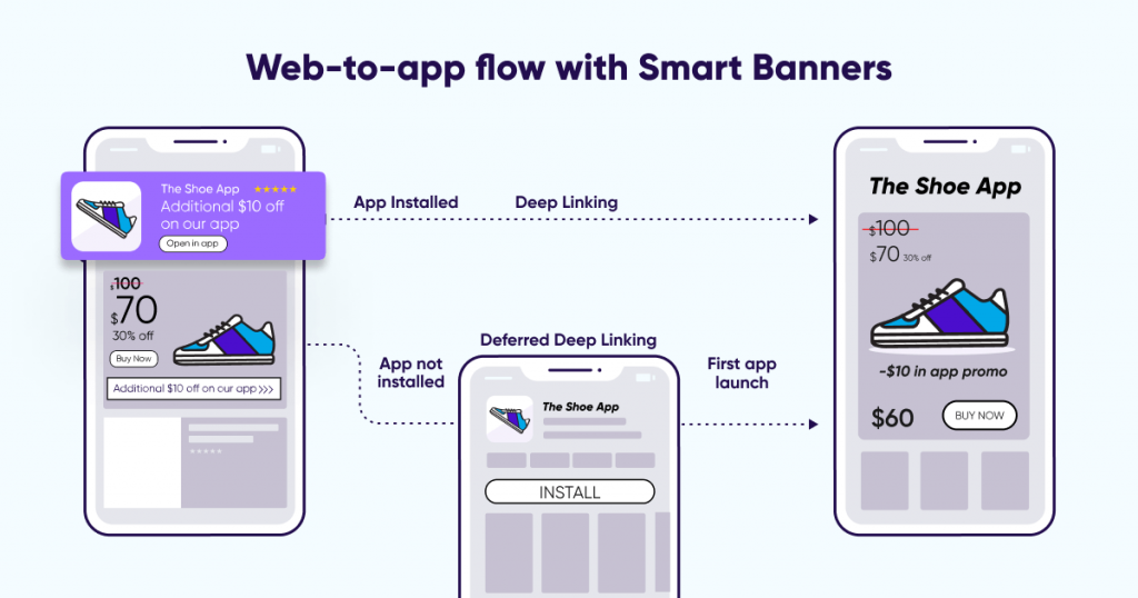 web to app flow with smart banners