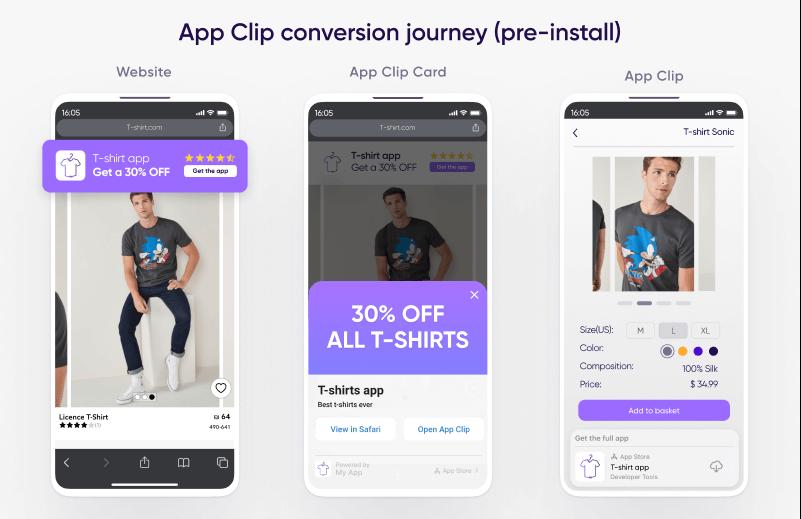 App Clip conversion journey (pre-install)