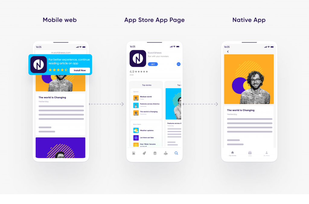 ROX and contextual, personalized web-to-app experience
